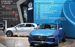 .Hyundai Motor becomes fresh target by U.S. activist hedge fund Elliott.