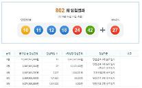 '802회 로또당첨번호' 10 11 12 18 24 42 보너스 27, 1등 16명 10억씩…서울·고양 한곳서 3번 당첨