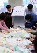 '민심 풍향계' 재보선 판 커진다…김해을·천안병·김천 추가로 '벌써 10곳'