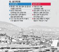 [미중 무역전쟁] 무역 위축될라···韓 수출기업들 '한숨'
