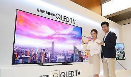.三星推出11款QLED新品 引领超大型电视市场.