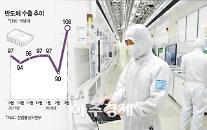 [아주종목분석] 삼성전자·SK하이닉스 나란히 상승 마감
