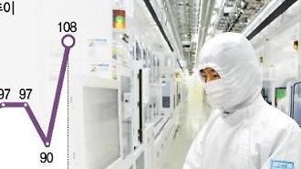 [아주종목분석] 삼성전자·SK하이닉스 동반 하락세
