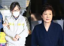 박근혜 '국정농단' 항소심, 최순실과 같은 재판부 배당