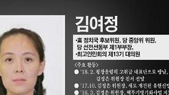 [영상][남북정상회담D-1] 북한 측 공식 수행원 9인은 누구?···김여정 제1부부장 포함