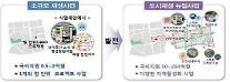 국토부, '도시재생 뉴딜사업 선정' 지역 순회 설명회