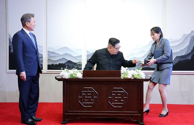 2018韩朝首脑会谈细节回顾