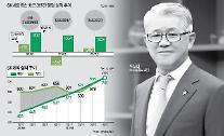 """SKネットワークス、1Qの売上・営業益すべて「がたっと」…""""下半期収益性の改善"""""""