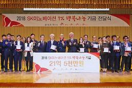 SK이노베이션 노사, 1% 행복나눔기금 행사 개최