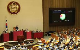 .韩国国会通过补充预算案 总额224亿元.
