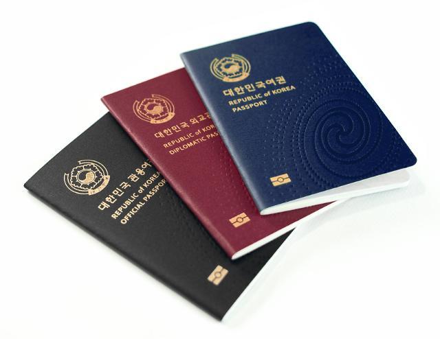 韩国护照含金量排名全球第3位 可免签入境187国