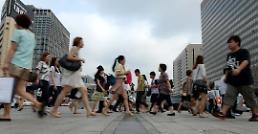 .调查:韩国人生活质量满意度为6.4分.