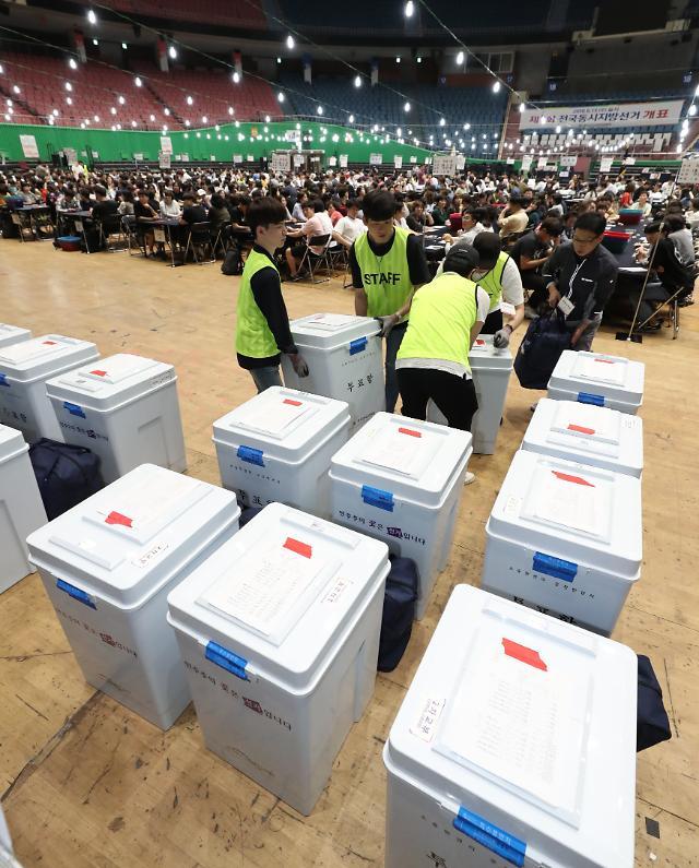 韩国地方选举开票接近尾声 执政党大获全胜
