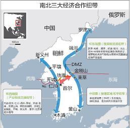 """.韩半岛暖风徐徐 文在寅""""新经济构想""""会实现吗."""