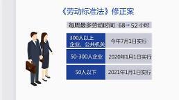.7月1日实行52小时周工作时制 民众生活将发生巨变.
