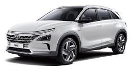 .氢燃料汽车三足鼎立时代来临 现代奥迪结盟叫板本田丰田.