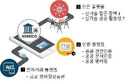 .State mint to establish S. Koreas first public sector blockchain.