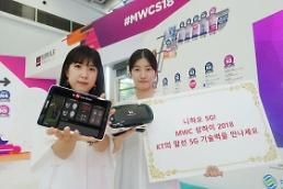 .KT会长黃昌圭将出席MWC2018(上海) 展示5G技术成果.