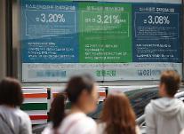 金利上昇にもかかわらず、ノンバンク系の企業融資は今年に入って10兆ウォン増加