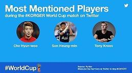 .Fans respect feat of S. Korean World Cup goalie on Twitter.