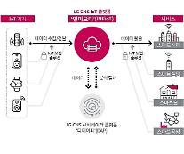LG CNS、AI・ビッグデータ分析と連動したIoTプラットフォームの発売