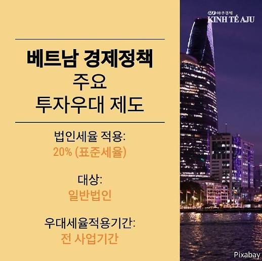 Chính sách hỗ trợ các nhà đầu tư Hàn Quốc tại Việt Nam