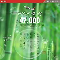 ティーウェイ航空、9日から日本九州5つの路線特価