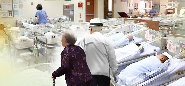 韩国人期待寿命为82.4岁 自认为身体健康的比重最低