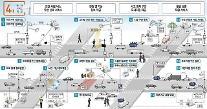 KT、済州に自律走行向けの交通システム構築…2020年まで220億ウォン投入