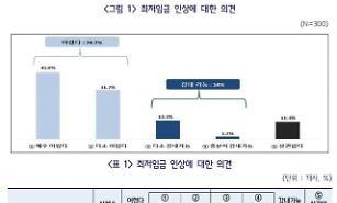 Doanh nghiệp nhỏ tại Hàn Quốc có thể sẽ phải giảm số lượng nhân viên vào năm sau