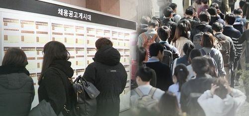 """韩近三成求职者表示""""只要有工作在哪儿工作都行"""""""
