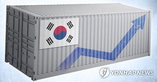 韩8月出口破500亿美元创新高