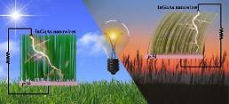 Researchers develop new hybrid energy harvesting tech using sunlight and movement