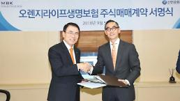 . Shinhan Financial acquires insurer to bolster non-banking business.
