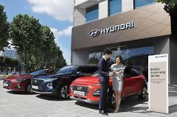 .销量增长20%还是笑不起来 现代起亚在华销售前景仍不明朗.
