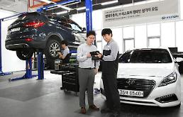 .Hyundai conducts intra-group opinion survey to change corporate culture.