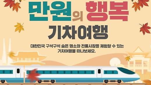 Chương trình du lịch bằng tàu lửa chỉ với 10 ngàn won tại Hàn Quốc