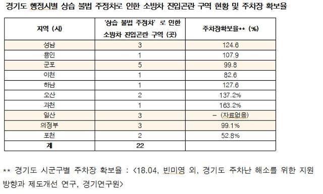 [2018 국감] 권미혁
