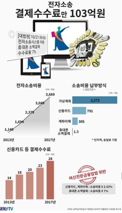 [2018 국감] 금태섭
