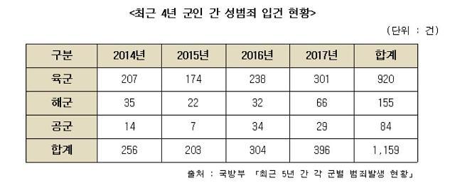 [2018 국감] 최재성