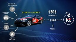 .Seoul to set up worlds first 5G urban test site for autonomous driving on actual roads.