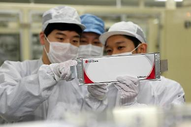 .Chinese auto group Geely agrees to set up battery joint venture with LG Chem.