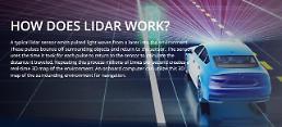 .Hyundai Mobis makes $50 mln strategic investment in U.S. tech firm Velodyne Lidar .