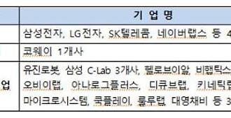 '한국판 CES 열린다…동대문서 '롤러블 TV' 등 삼성‧LG 혁신제품 '공개 '
