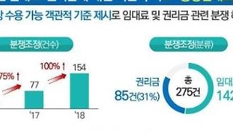 (종합) 서울시, 주요상권 150개 핵심거리 통상임대료 연내 마련