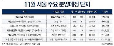 르엘 대치·르엘 신반포 팰리스 등 이달 전국 3만7천가구 분양