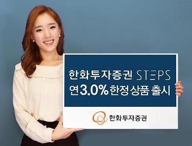 한화투자증권 STEPS 연3.0% 한정 상품 출시