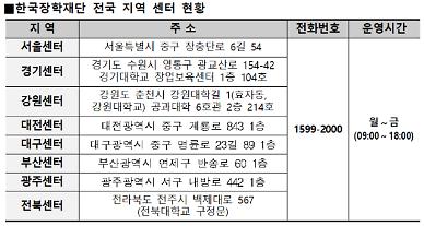 학자금 대출금리 2.2%→2.0%로 내렸다