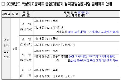 서울시교육청 9급 공무원 채용…4월 원서 접수
