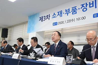 홍남기 작년 성장률 2.0%, 심리적 마지노선 지켰다